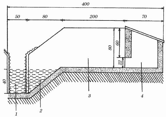 Схема варианта клетки для нутрий с бассейном