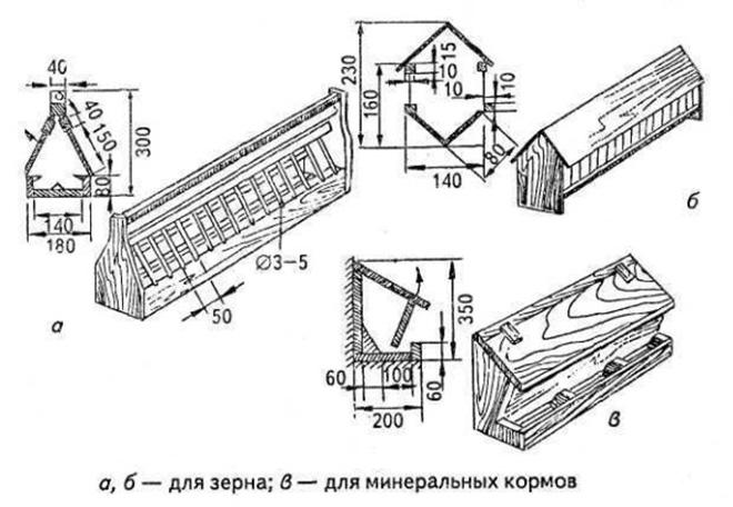 Схема для постройки кормушки