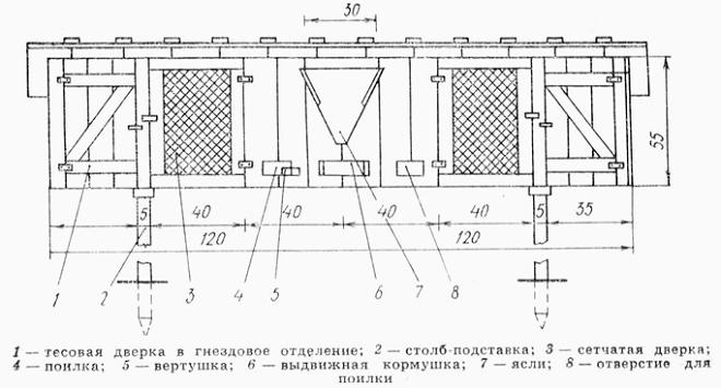На схеме указано положение и размеры сенника