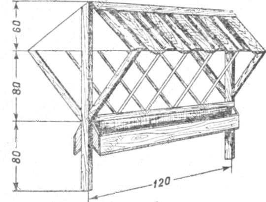 Схема кормушки