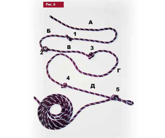 Схема плетения веревочного недоуздка
